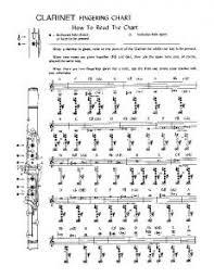 Altissimo Clarinet Chart Free Trumpet Fingering Chart Pdf Mafiadoc Com
