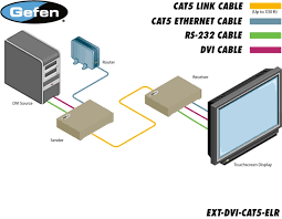 cat 5 wiring diagram pdf images to usb wiring diagram t cat 5 clip wiring diagram get image about