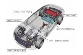 similiar hybrid cars diagram layout keywords lamborghini best cars design sketch car engine parts diagram