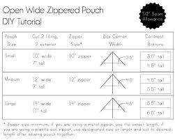 Zipper Size Chart Open Wide Zippered Pouch Tutorial Size Chart Sewing