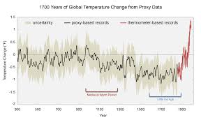 what s the difference between global warming and change   34 5