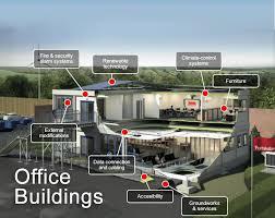 prefabricated office space. Modular Office Buildings Prefabricated Space