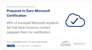 Microsoft Office Training Certificate Microsoft Word Certified Training Courses Online In