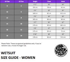 Rip Curl Dawn Patrol Size Chart Rip Curl Womens Dawn Patrol 3 2mm Back Zip Full Wetsuit