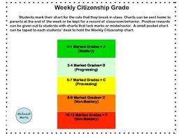 Behavior Management Weekly Citizenship Charts By Midwest