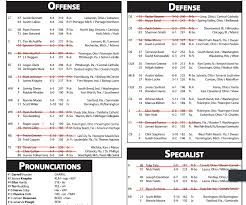 Missouri Football Depth Chart 2015 Falconblog Triumphs And Trials In The Bgsu Falcon Nation