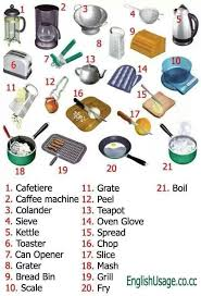 kitchen furniture names. English Vocabulary - Kitchen Tools And Utensils Furniture Names T