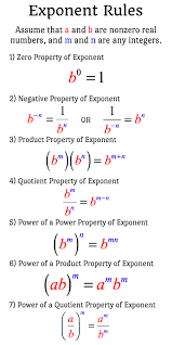 a list of seven 7 exponent rules assume that a and b are