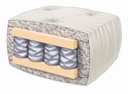 innerspring futon mattress. Unique Mattress Serta Redbud 8 Inch Wrapped Coil Innerspring Futon Mattress On O