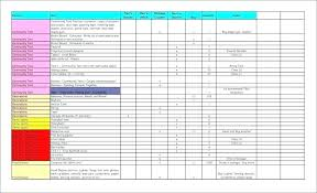 Office Inventory Spreadsheet Office Supply Checklist Template Agarvain Org