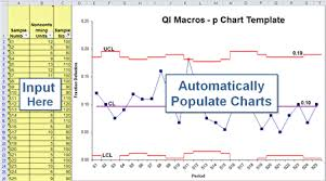 Ap Chart P Chart P Chart Template In Excel Fraction Defective
