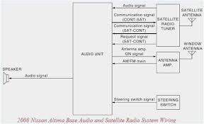 2003 nissan frontier stereo wiring diagram elegant fosgate wiring Nissan Frontier Stereo Upgrade 2003 nissan frontier stereo wiring diagram luxury nissan altima radio wiring diagram 1985 300zx wiring diagram