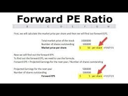 Stock Number Forward Pe Ratio Formula Examples Excel Calculation
