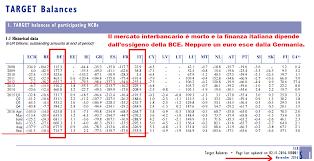 Target Bagno 2 : Italexit e l imminente crisi bancaria secolo trentino