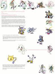 Nyaromon Evolution Chart Random Commentary On Evolutionary Relationships V 3 Archive