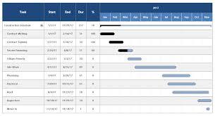 Construction Schedule Template Task List Templates
