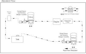 floscan wiring diagram floscan electric wiring diagram and floscan flo diesel nmea 2000 standard flowflo floscan floscan wiring diagram single engine flo interface