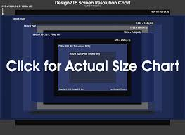 Computer Monitor Sizes Chart Screen Resolutions Chart Design215 Toolbox