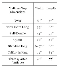 Queen Size Bed Frame Dimensions Chart Queen Size Bed Dimensions Us