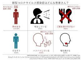 喉 の 痛み コロナ ウイルス