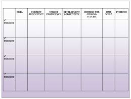 personal development plans sample development plan samples