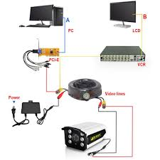 samsung security camera wiring diagram samsung samsung security camera wiring diagram wiring diagram on samsung security camera wiring diagram