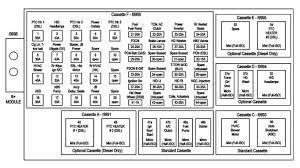 2004 acura tl fuse box acura wiring diagram gallery acura tl radio fuse location at 2004 Acura Tl Fuse Box