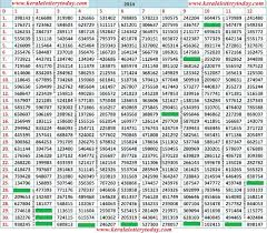 Lottery Chart Result 2014 Chart Download Kerala Lottery Result
