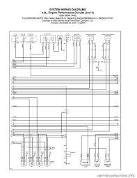 e38 radio wiring bmw e radio wiring diagram wiring diagram wiring bmw e radio wiring diagram images bmw series e on bmw e38 radio wiring diagram