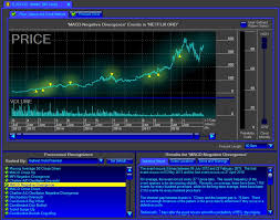 Metastock Charting Software Top 10 Best Online Stock Trading Software Platforms Review