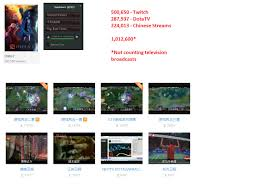 were dota 2 s international finals the most watched esports event