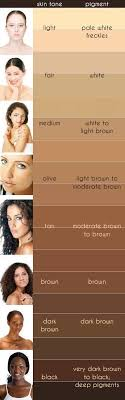 Skin Tone Color Chart Lets Find Out Best Hair Color For Skin Tone Chart