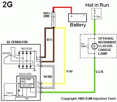alternator voltage regulator wiring ford truck enthusiasts forums ford alternator wiring diagram external regulator at 1985 Ford Truck Alternator Diagram