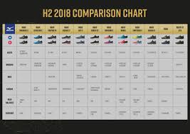 Mizuno H2 2018 Comparison Chart Tri Alliance Triathlon