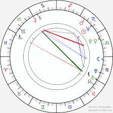 Casagrande Chart Maurizio Casagrande Birth Chart Horoscope Date Of Birth Astro