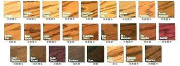 Mahogany Stain Color Chart Walnut Stain Color Oak Stain Colors Chart Gun Stock Wood