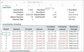 How To Build An Amortization Schedule Prepare An Amortization Schedule Misdesign Co