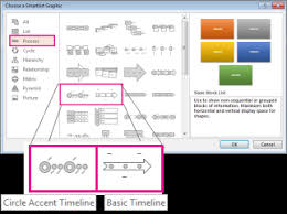 How To Create Timeline Chart In Powerpoint Create A Timeline Office Support