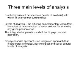 module the history and scope of psychology 18