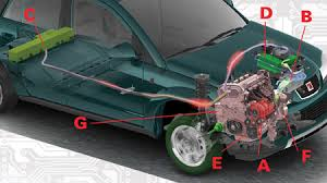 2005 saturn ion timing chain wiring diagram for car engine saturn ion thermostat location as well 2001 honda civic 1 7l timing marks diagram also wiring