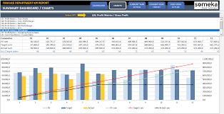 Financial Model Excel Spreadsheet Finance Excel Magdalene Project Org