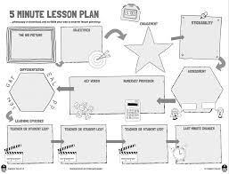 unit planner template for teachers the 5 minute lesson plan template teachertoolkit