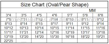 Oval Color Stone Size Chart Wholesale Good Polishing Gem Cutting Oval Purple Chalcedony Crystal Stone Price Buy Crystal Stone Price Wholesale Crystal Stone Price Good Polishing