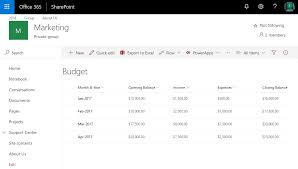 Sharepoint Online How To Create Chart From List Data Using