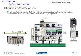 slide 1 35 p&t gps training phb schneider motor starter selection guide at Tesys U Wiring Diagram