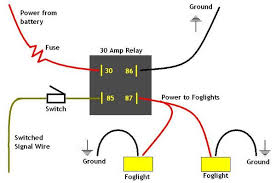 led light bar wiring diagram without relay how to wire led light 30 Amp Relay Wiring Diagram how to wire up a relay for spotlight facbooik com led light bar wiring diagram without 30 amp relay wiring diagram 99 softail