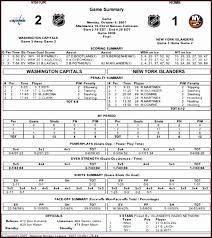 Hockey Game Sheet Template Excel Basketball Score Sheet Template ...