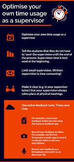 effective student supervision under a study progress reform do collective supervision