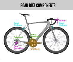 Guide To Bike Components Diamondback Bikes Ride