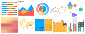 Tui Chart Full Featured Data Visualization Library Tui Chart Css